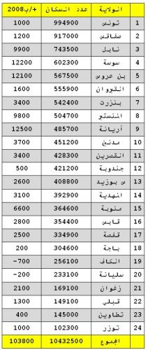 stats393926.jpg